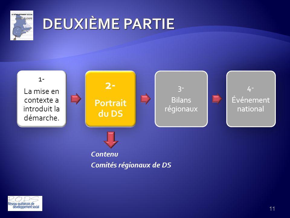 11 1- La mise en contexte a introduit la démarche. 2- Portrait du DS 3- Bilans régionaux 4- Événement national Contenu Comités régionaux de DS