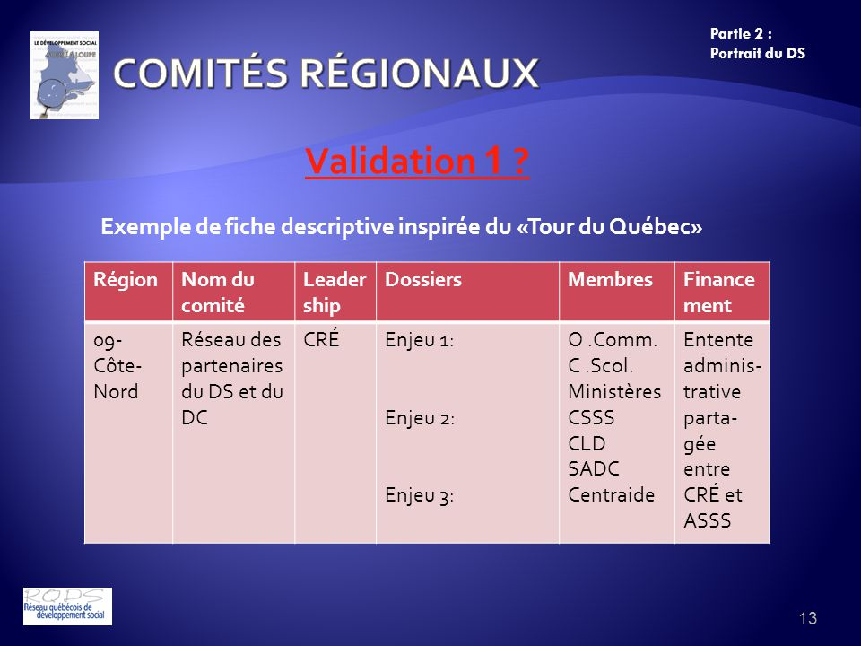 13 Partie 2 : Portrait du DS RégionNom du comité Leader ship DossiersMembresFinance ment 09- Côte- Nord Réseau des partenaires du DS et du DC CRÉEnjeu 1: Enjeu 2: Enjeu 3: O.Comm.