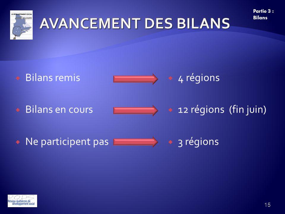 Bilans remis Bilans en cours Ne participent pas 4 régions 12 régions (fin juin) 3 régions 15 Partie 3 : Bilans