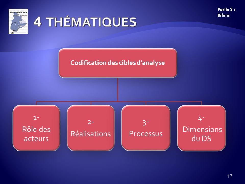 17 Partie 3 : Bilans Codification des cibles danalyse 1- Rôle des acteurs 2- Réalisations 3- Processus 4- Dimensions du DS