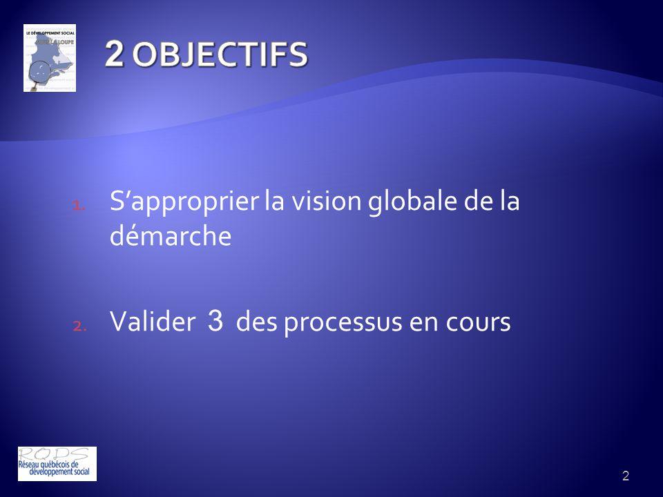 1. Sapproprier la vision globale de la démarche 2. Valider 3 des processus en cours 2