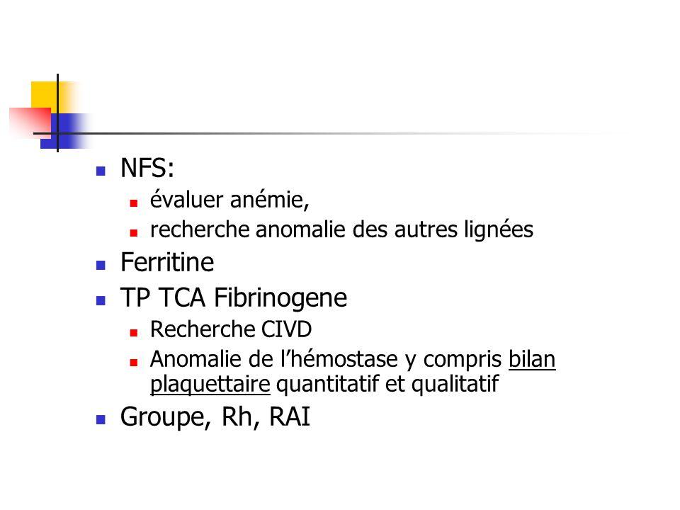 NFS: évaluer anémie, recherche anomalie des autres lignées Ferritine TP TCA Fibrinogene Recherche CIVD Anomalie de lhémostase y compris bilan plaquettaire quantitatif et qualitatif Groupe, Rh, RAI
