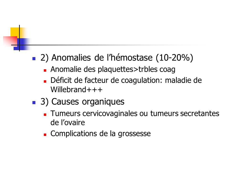 2) Anomalies de lhémostase (10-20%) Anomalie des plaquettes>trbles coag Déficit de facteur de coagulation: maladie de Willebrand+++ 3) Causes organiques Tumeurs cervicovaginales ou tumeurs secretantes de lovaire Complications de la grossesse