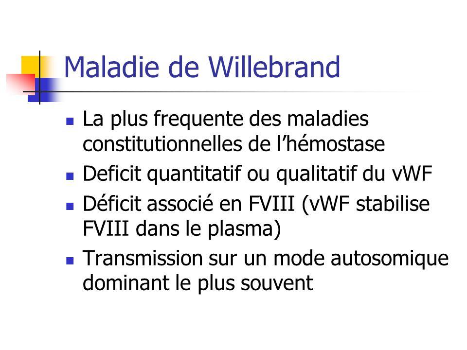 Maladie de Willebrand La plus frequente des maladies constitutionnelles de lhémostase Deficit quantitatif ou qualitatif du vWF Déficit associé en FVIII (vWF stabilise FVIII dans le plasma) Transmission sur un mode autosomique dominant le plus souvent