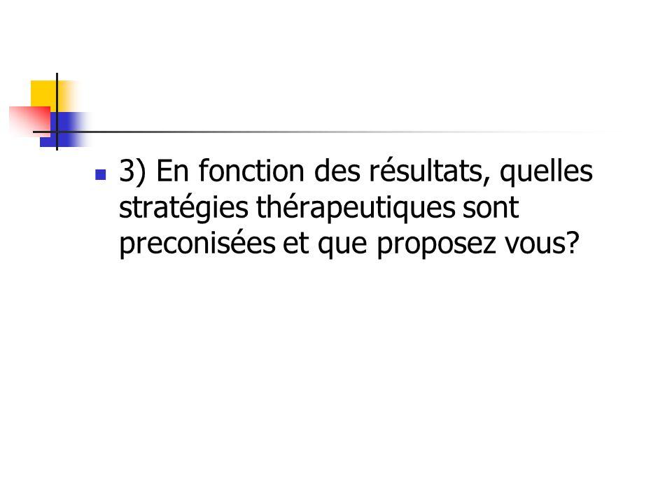 3) En fonction des résultats, quelles stratégies thérapeutiques sont preconisées et que proposez vous?