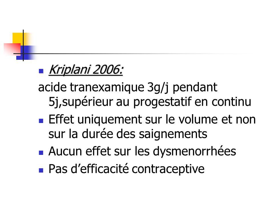 Kriplani 2006: Kriplani 2006: acide tranexamique 3g/j pendant 5j,supérieur au progestatif en continu Effet uniquement sur le volume et non sur la durée des saignements Aucun effet sur les dysmenorrhées Pas defficacité contraceptive