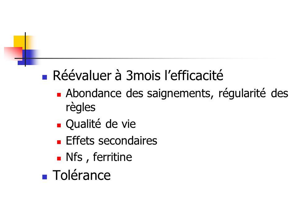 Réévaluer à 3mois lefficacité Abondance des saignements, régularité des règles Qualité de vie Effets secondaires Nfs, ferritine Tolérance