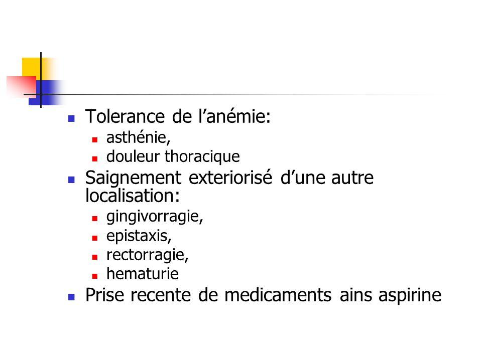 Tolerance de lanémie: asthénie, douleur thoracique Saignement exteriorisé dune autre localisation: gingivorragie, epistaxis, rectorragie, hematurie Prise recente de medicaments ains aspirine