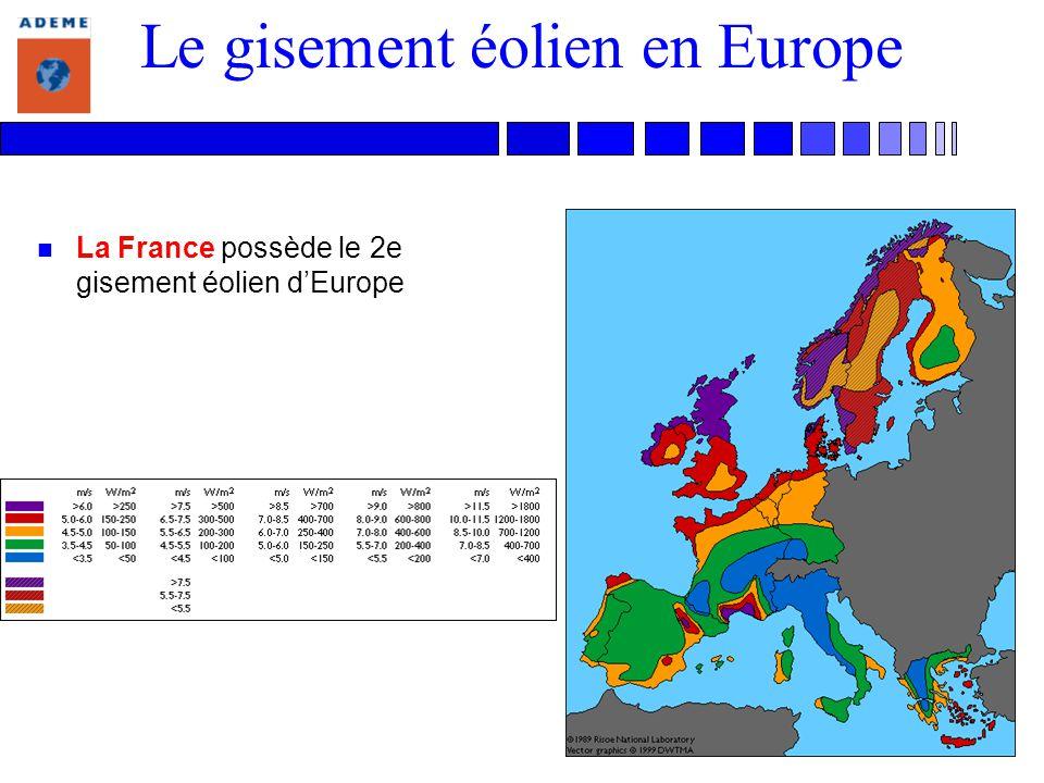 Le gisement éolien en Europe n La France possède le 2e gisement éolien dEurope