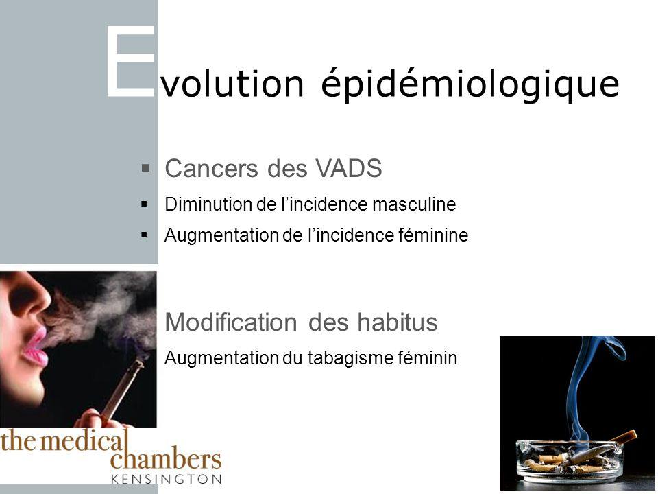 E volution épidémiologique Cancers des VADS Diminution de lincidence masculine Augmentation de lincidence féminine Modification des habitus Augmentation du tabagisme féminin