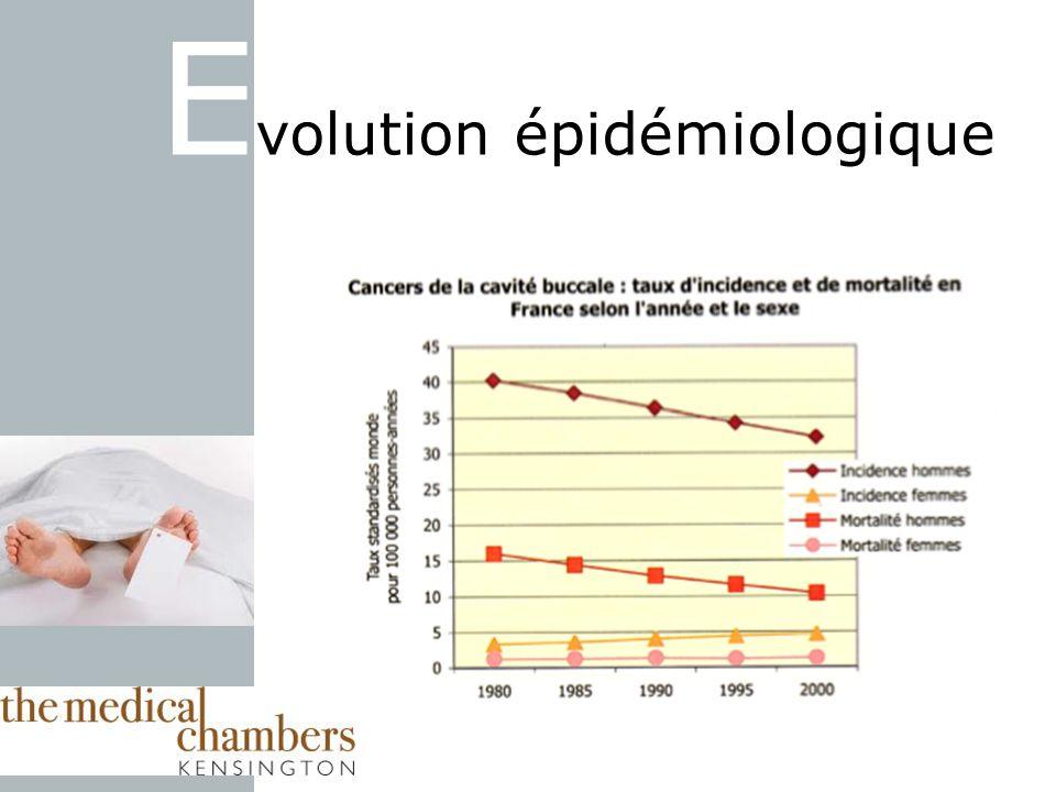 E volution épidémiologique