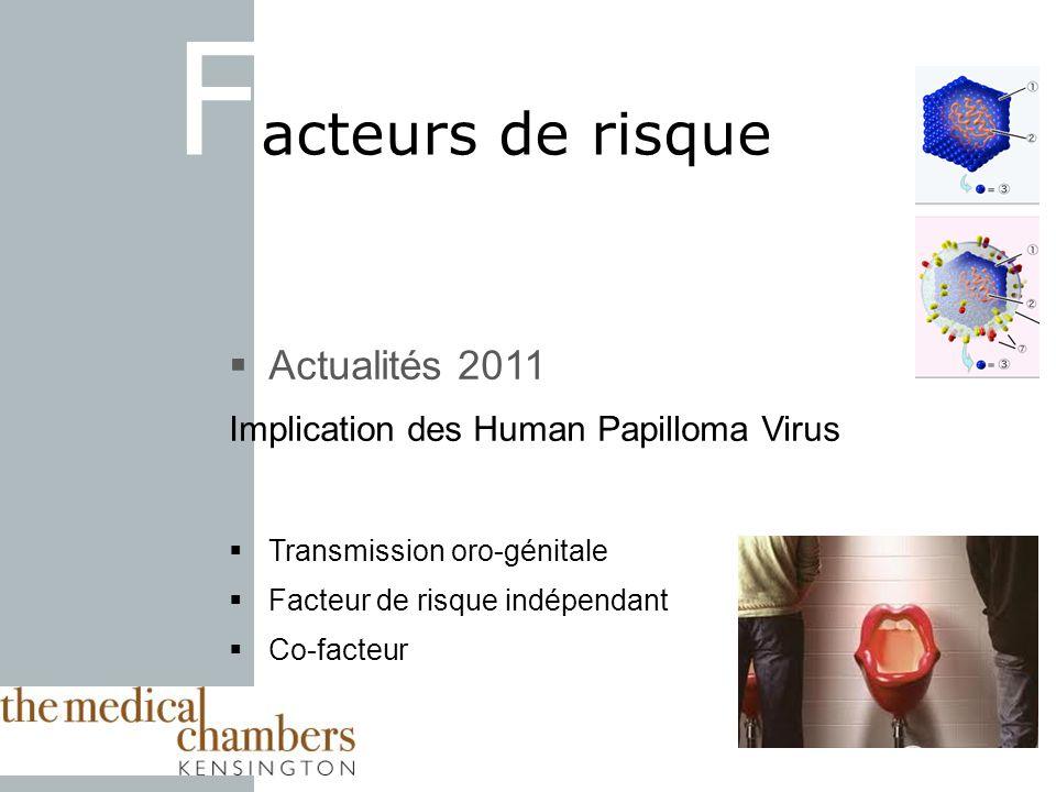 F acteurs de risque Actualités 2011 Implication des Human Papilloma Virus Transmission oro-génitale Facteur de risque indépendant Co-facteur