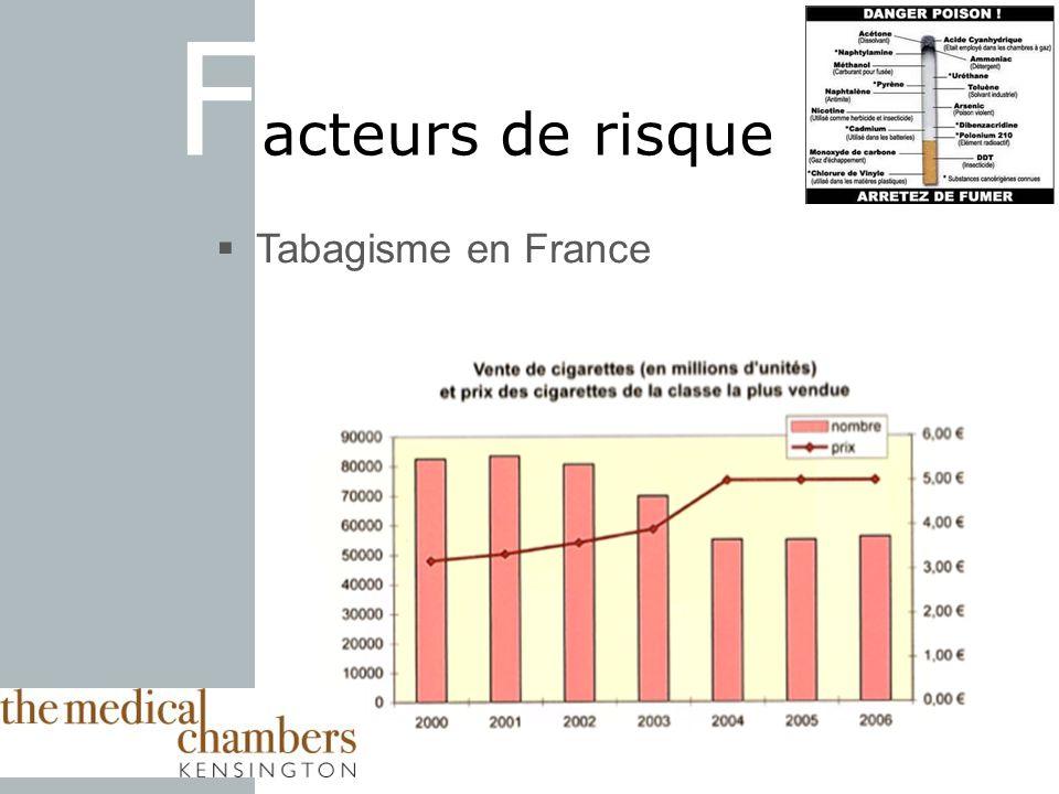 F acteurs de risque Tabagisme en France