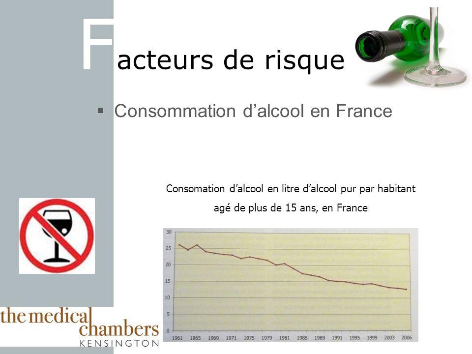 F acteurs de risque Consommation dalcool en France Consomation dalcool en litre dalcool pur par habitant agé de plus de 15 ans, en France