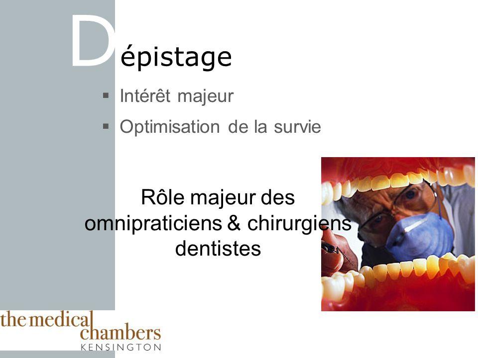 D épistage Intérêt majeur Optimisation de la survie Rôle majeur des omnipraticiens & chirurgiens dentistes