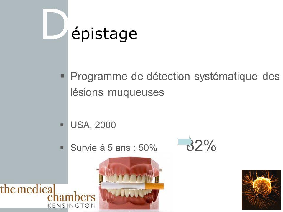 D épistage Programme de détection systématique des lésions muqueuses USA, 2000 Survie à 5 ans : 50% 82%