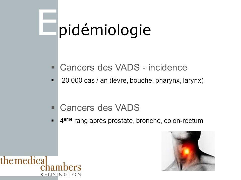 E pidémiologie Cancers des VADS - incidence 20 000 cas / an (lèvre, bouche, pharynx, larynx) Cancers des VADS 4 eme rang après prostate, bronche, colo
