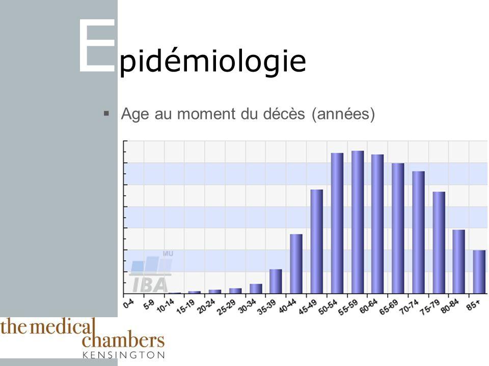 E pidémiologie Age au moment du décès (années)