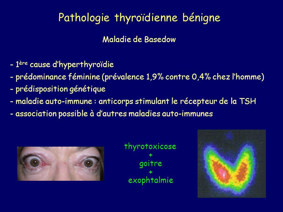 Pathologie thyroïdienne bénigne Maladie de Basedow - 1 ère cause dhyperthyroïdie - prédominance féminine (prévalence 1,9% contre 0,4% chez lhomme) - p