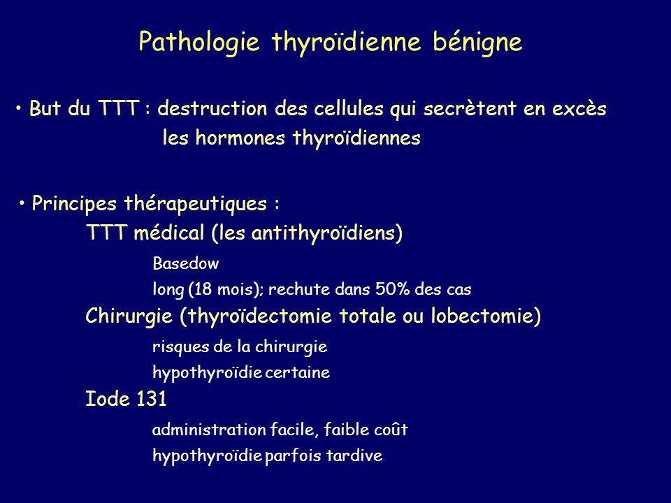 Pathologie thyroïdienne bénigne But du TTT : destruction des cellules qui secrètent en excès les hormones thyroïdiennes Principes thérapeutiques : TTT
