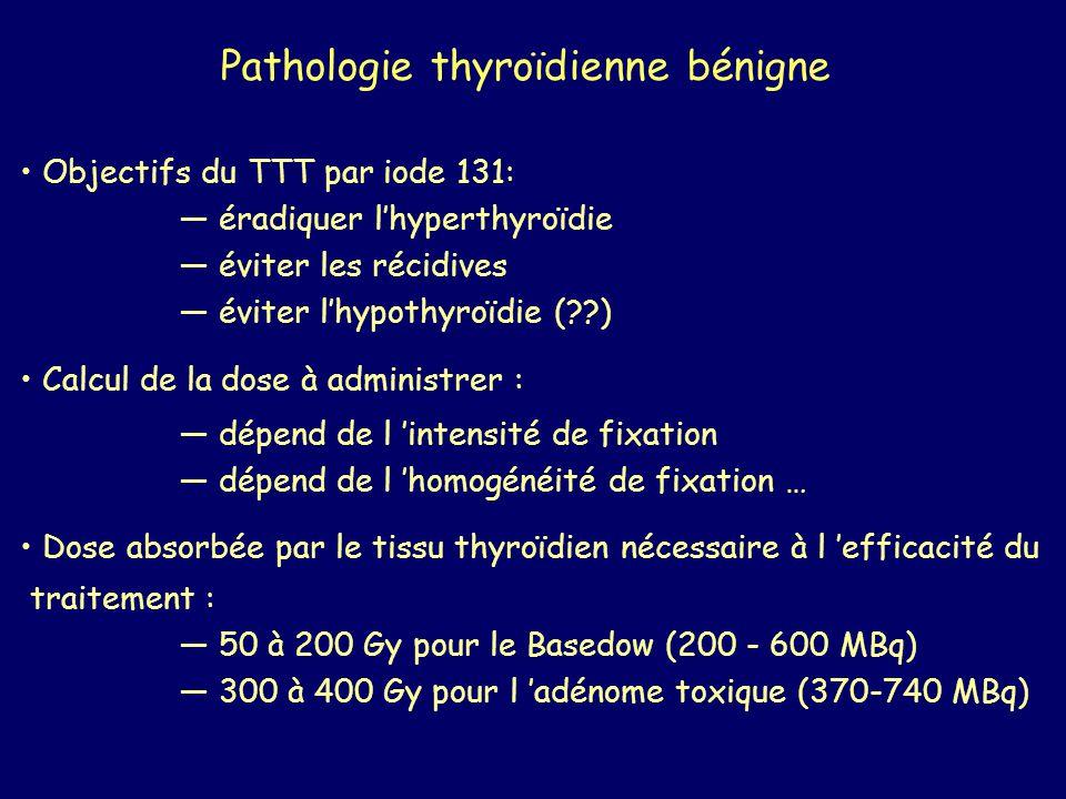 Pathologie thyroïdienne bénigne Objectifs du TTT par iode 131: éradiquer lhyperthyroïdie éviter les récidives éviter lhypothyroïdie (??) Calcul de la