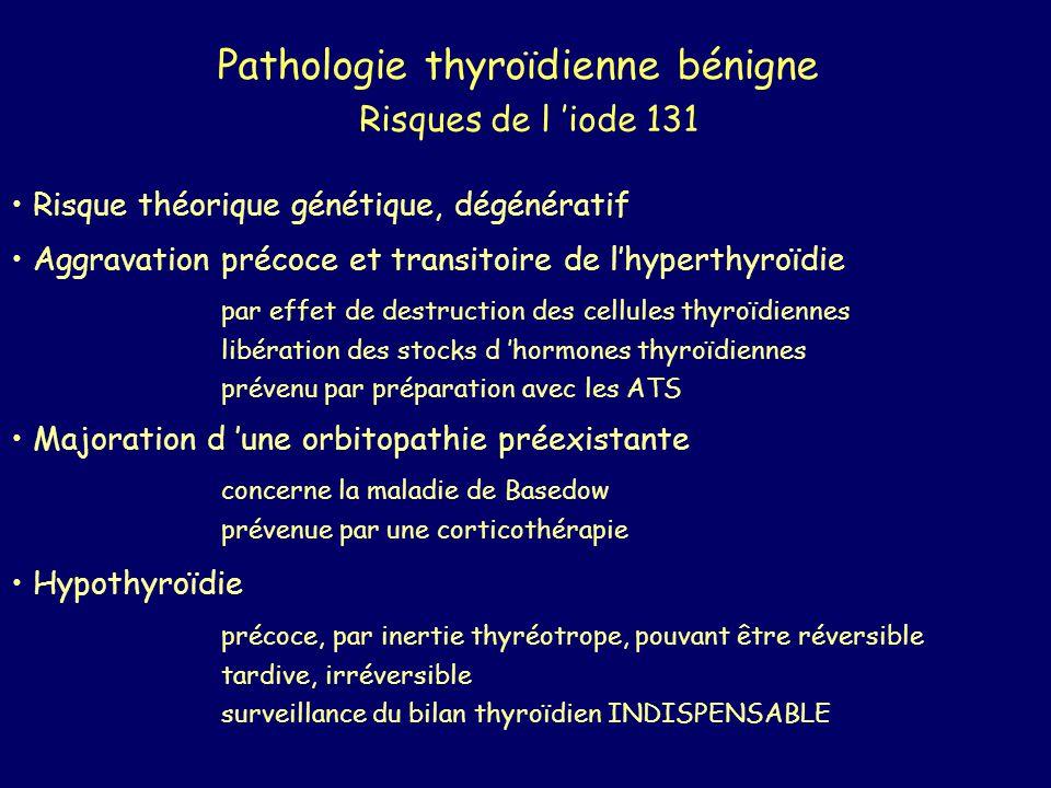 Pathologie thyroïdienne bénigne Risque théorique génétique, dégénératif Aggravation précoce et transitoire de lhyperthyroïdie par effet de destruction