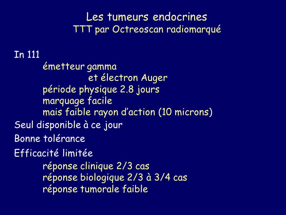 Les tumeurs endocrines TTT par Octreoscan radiomarqué In 111 émetteur gamma et électron Auger période physique 2.8 jours marquage facile mais faible r