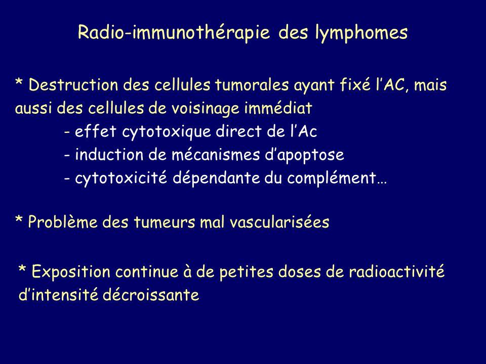 Radio-immunothérapie des lymphomes * Destruction des cellules tumorales ayant fixé lAC, mais aussi des cellules de voisinage immédiat - effet cytotoxi