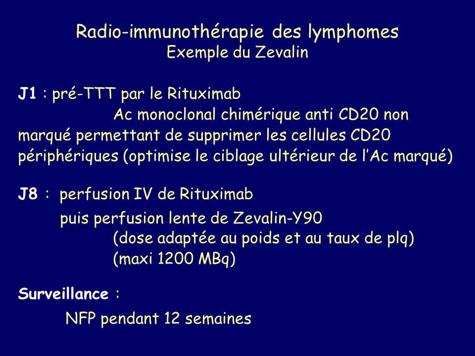Radio-immunothérapie des lymphomes Exemple du Zevalin J1 : pré-TTT par le Rituximab Ac monoclonal chimérique anti CD20 non marqué permettant de suppri