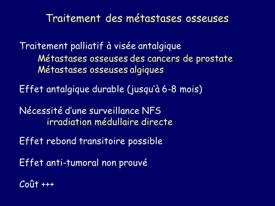 Traitement des métastases osseuses Traitement palliatif à visée antalgique Métastases osseuses des cancers de prostate Métastases osseuses algiques Ef