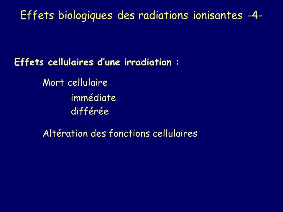 Effets biologiques des radiations ionisantes -4- Effets cellulaires dune irradiation : Mort cellulaire immédiate différée Altération des fonctions cel