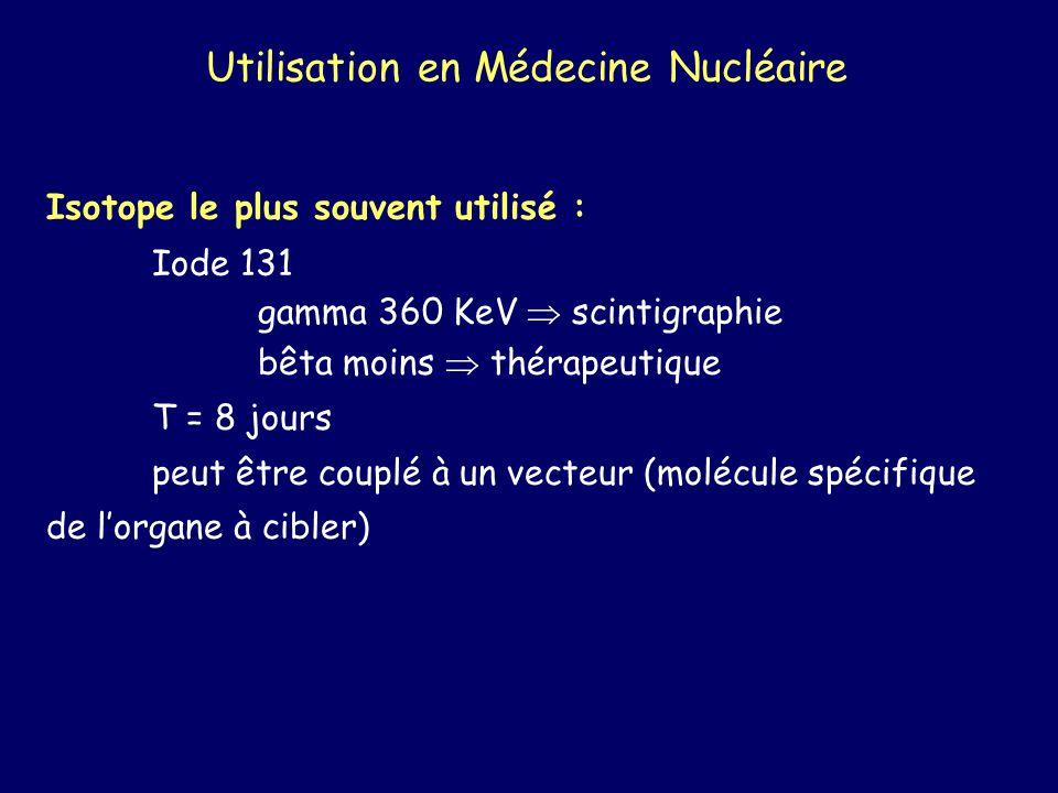 Utilisation en Médecine Nucléaire Isotope le plus souvent utilisé : Iode 131 gamma 360 KeV scintigraphie bêta moins thérapeutique T = 8 jours peut êtr