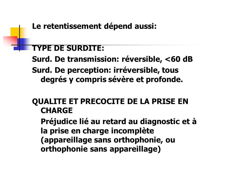 Le retentissement dépend aussi: TYPE DE SURDITE: Surd. De transmission: réversible, <60 dB Surd. De perception: irréversible, tous degrés y compris sé