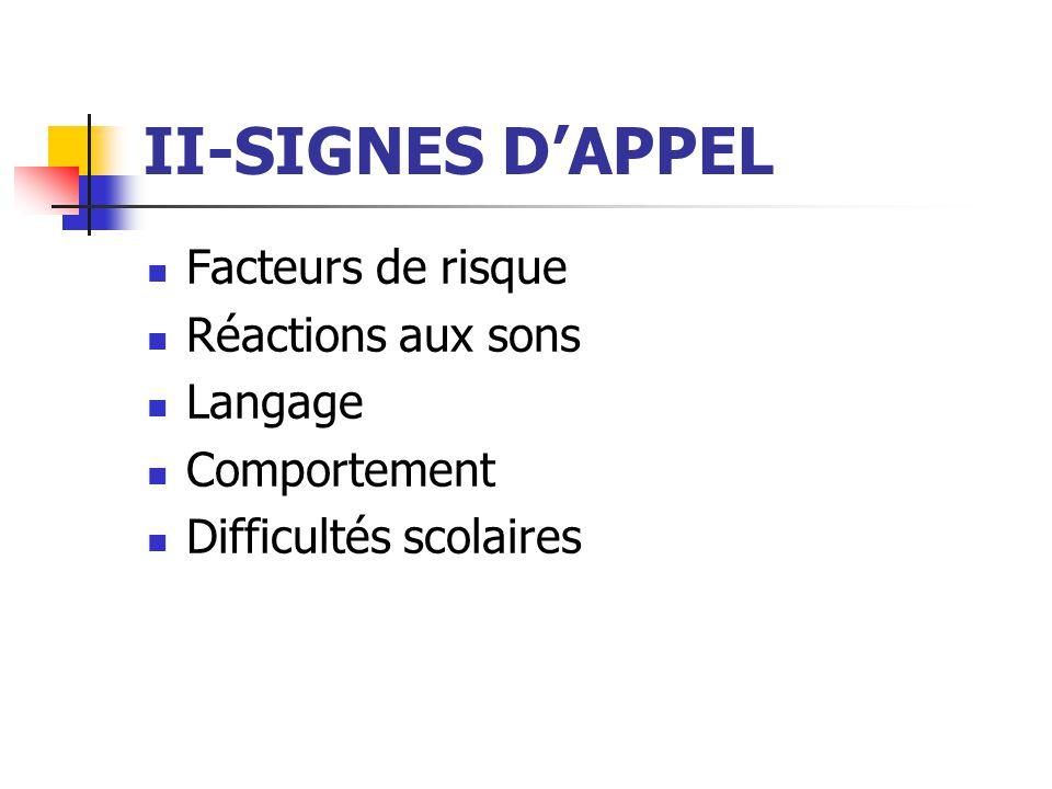 II-SIGNES DAPPEL Facteurs de risque Réactions aux sons Langage Comportement Difficultés scolaires