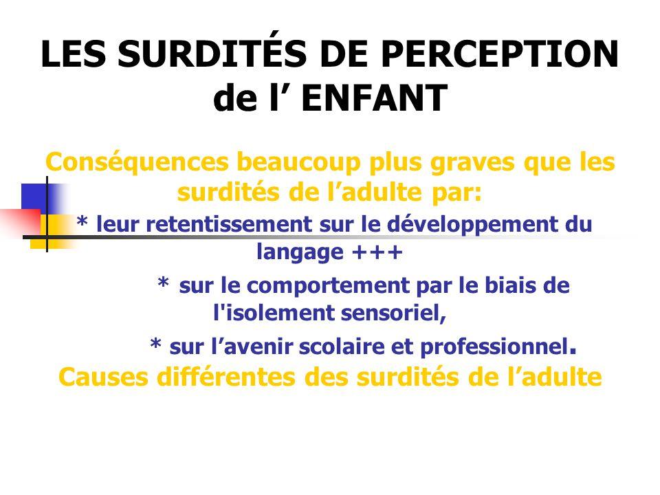 LES SURDITÉS DE PERCEPTION de l ENFANT Conséquences beaucoup plus graves que les surdités de ladulte par: * leur retentissement sur le développement d
