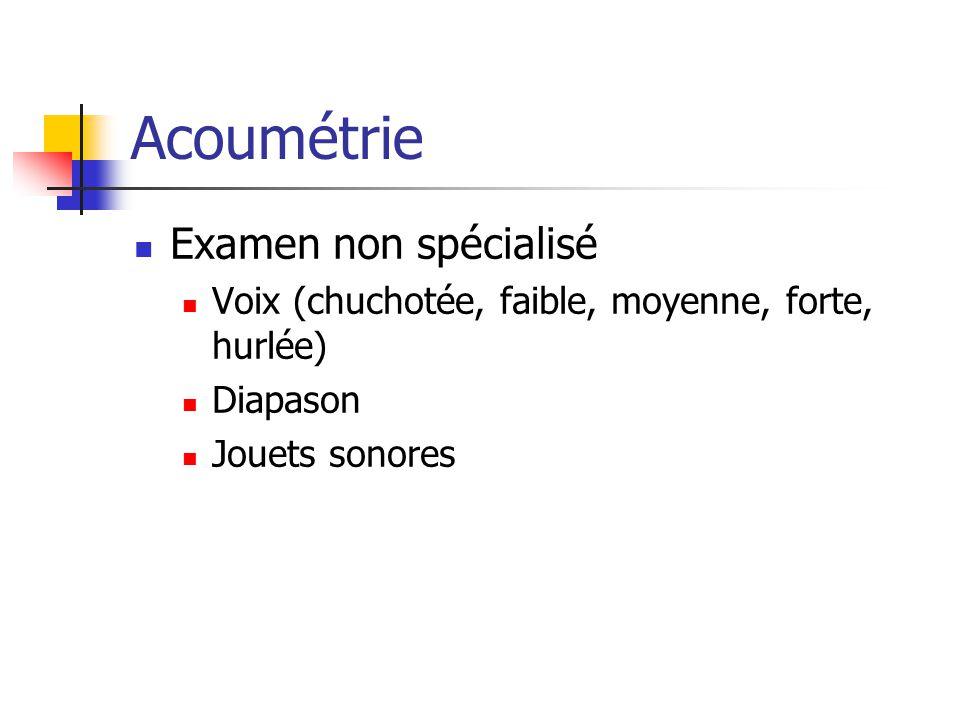 Acoumétrie Examen non spécialisé Voix (chuchotée, faible, moyenne, forte, hurlée) Diapason Jouets sonores