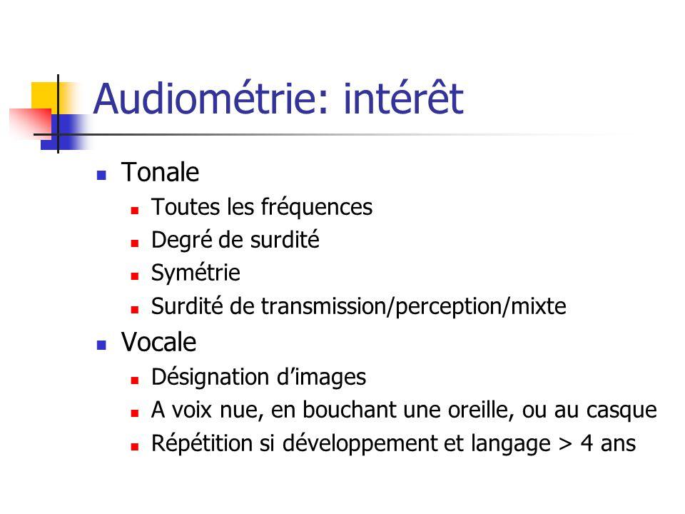 Audiométrie: intérêt Tonale Toutes les fréquences Degré de surdité Symétrie Surdité de transmission/perception/mixte Vocale Désignation dimages A voix nue, en bouchant une oreille, ou au casque Répétition si développement et langage > 4 ans