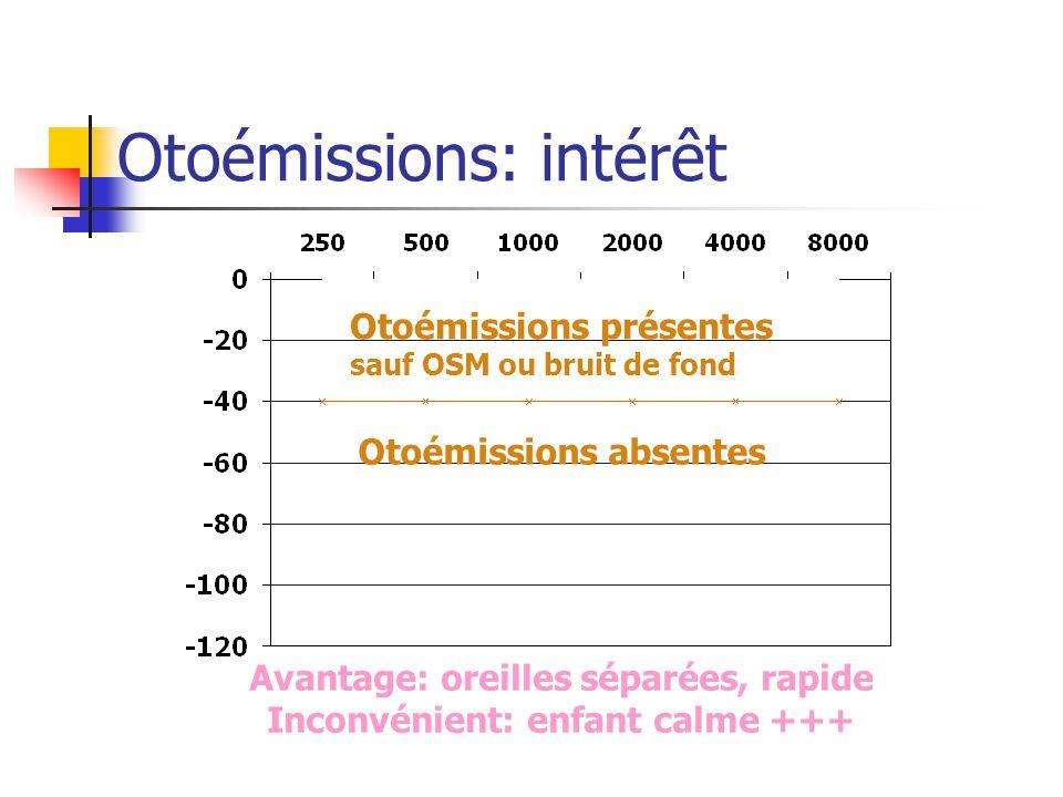 Otoémissions: intérêt Otoémissions présentes sauf OSM ou bruit de fond Otoémissions absentes Avantage: oreilles séparées, rapide Inconvénient: enfant calme +++