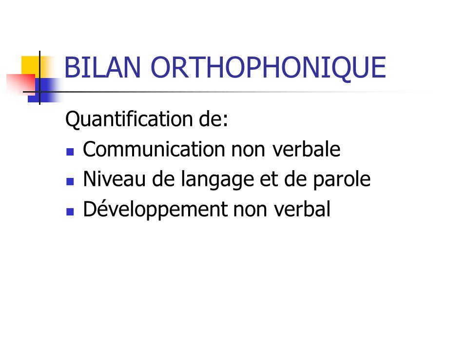 BILAN ORTHOPHONIQUE Quantification de: Communication non verbale Niveau de langage et de parole Développement non verbal