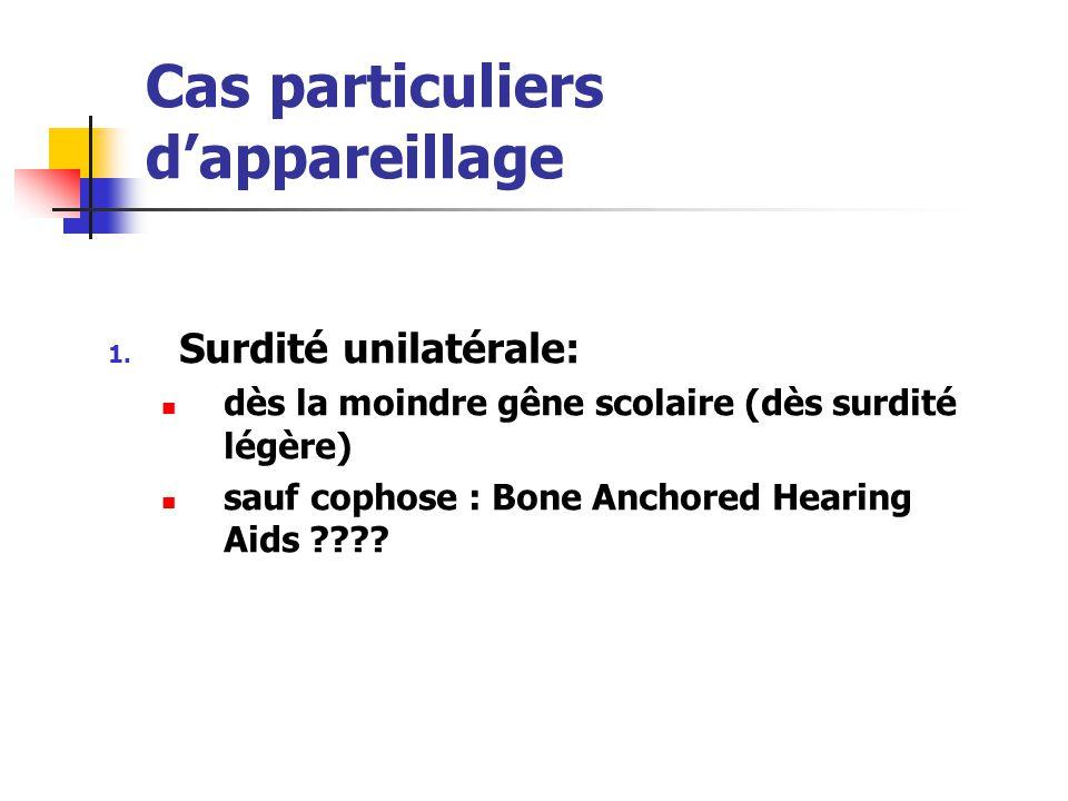 Cas particuliers dappareillage 1. Surdité unilatérale: dès la moindre gêne scolaire (dès surdité légère) sauf cophose : Bone Anchored Hearing Aids ???