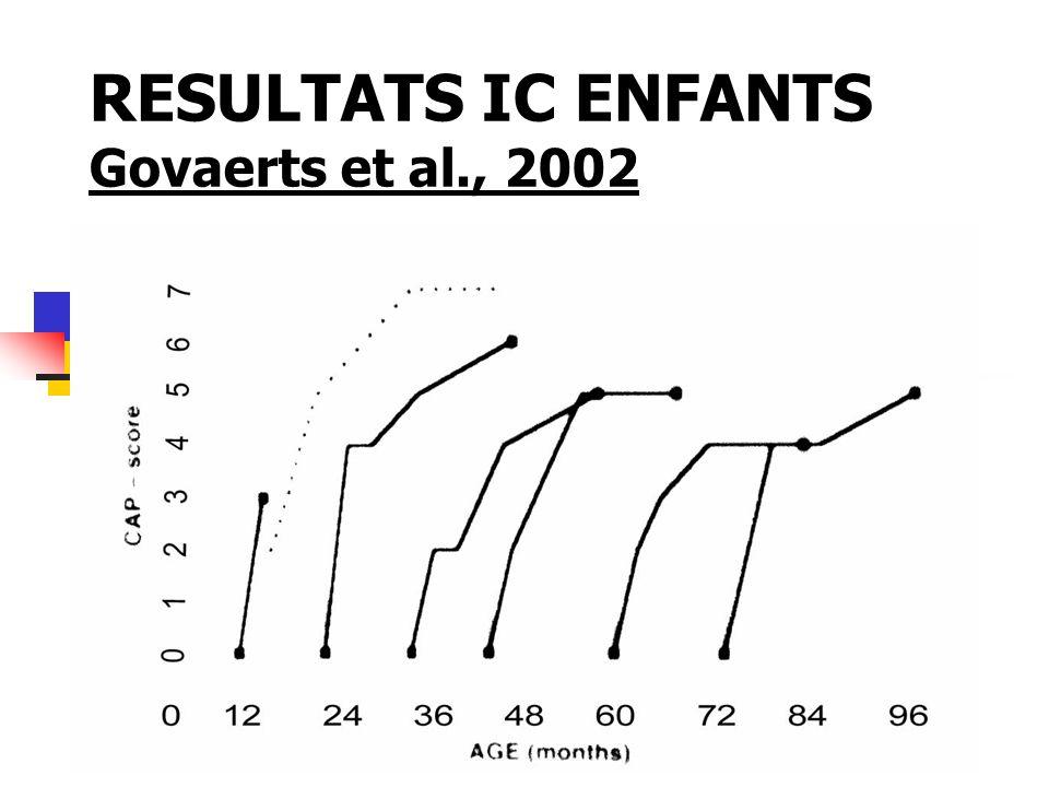 RESULTATS IC ENFANTS Govaerts et al., 2002