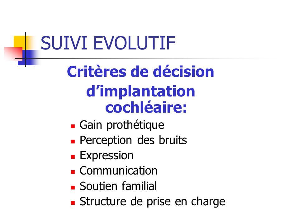 SUIVI EVOLUTIF Critères de décision dimplantation cochléaire: Gain prothétique Perception des bruits Expression Communication Soutien familial Structure de prise en charge