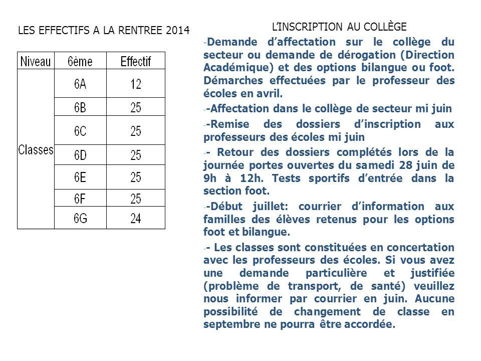 LES EFFECTIFS A LA RENTREE 2014 LINSCRIPTION AU COLLÈGE - Demande daffectation sur le collège du secteur ou demande de dérogation (Direction Académiqu