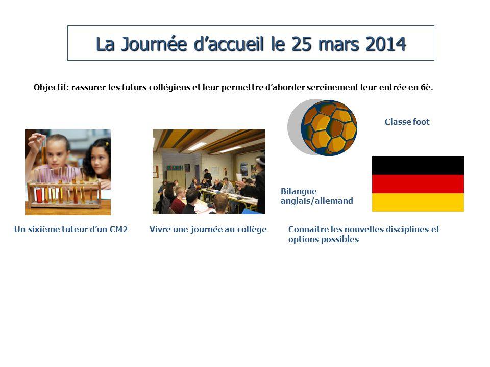 La Journée daccueil le 25 mars 2014 Objectif: rassurer les futurs collégiens et leur permettre daborder sereinement leur entrée en 6è.