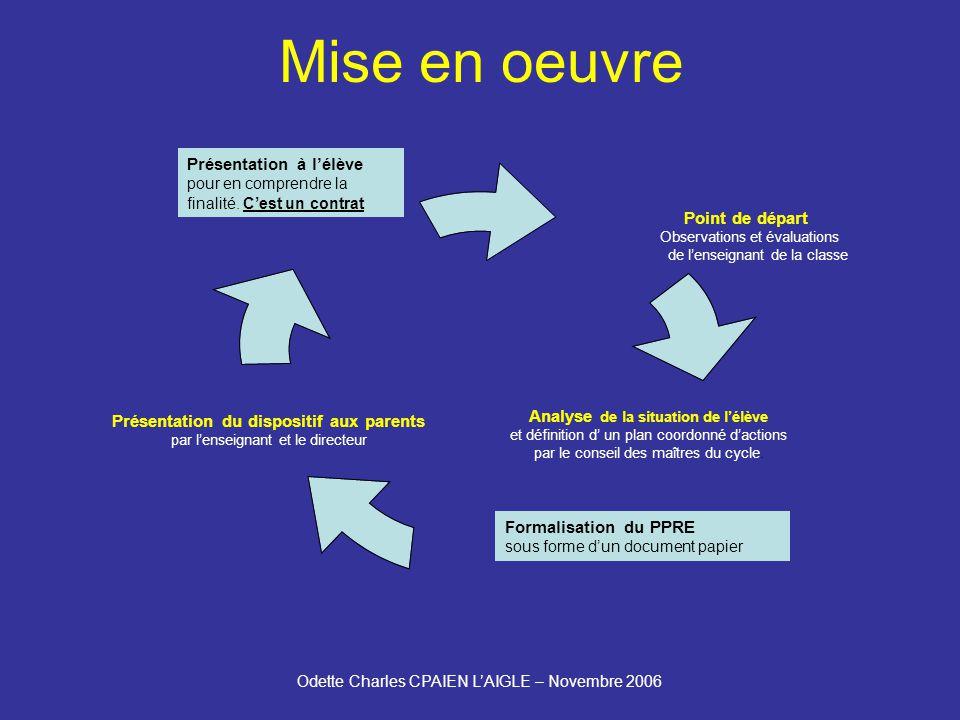 Odette Charles CPAIEN LAIGLE – Novembre 2006 Formalisation du PPRE sous forme dun document papier Mise en oeuvre Présentation à lélève pour en comprendre la finalité.