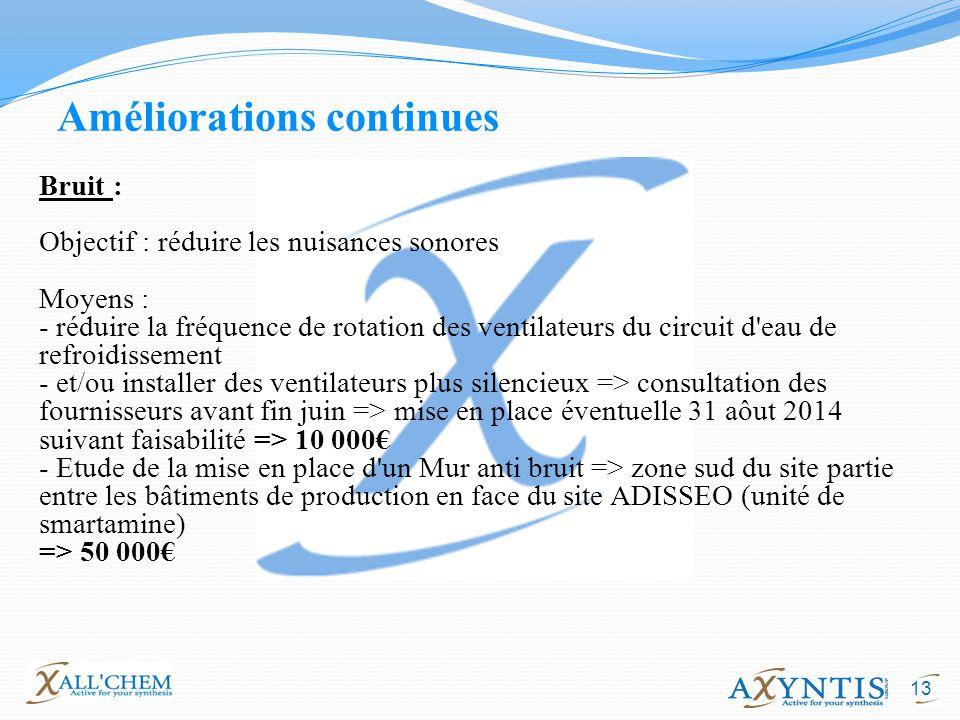 13 Bruit : Objectif : réduire les nuisances sonores Moyens : - réduire la fréquence de rotation des ventilateurs du circuit d'eau de refroidissement -