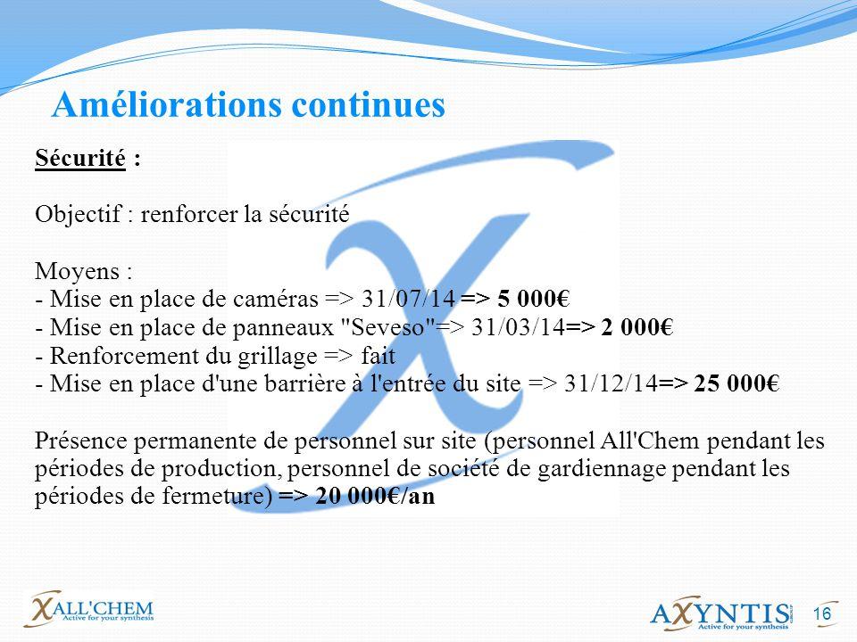 16 Sécurité : Objectif : renforcer la sécurité Moyens : - Mise en place de caméras => 31/07/14 => 5 000 - Mise en place de panneaux