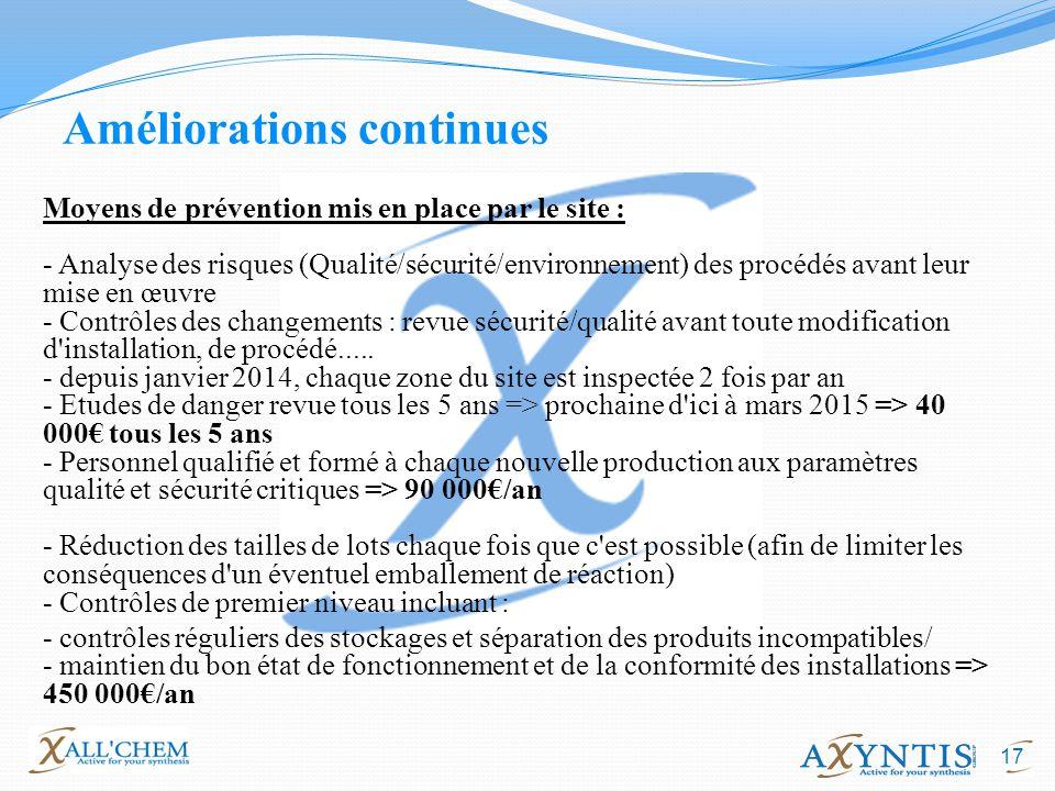 17 Moyens de prévention mis en place par le site : - Analyse des risques (Qualité/sécurité/environnement) des procédés avant leur mise en œuvre - Cont