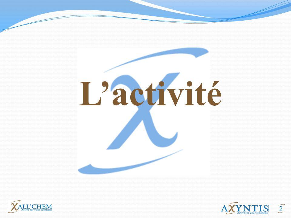 2 Lactivité