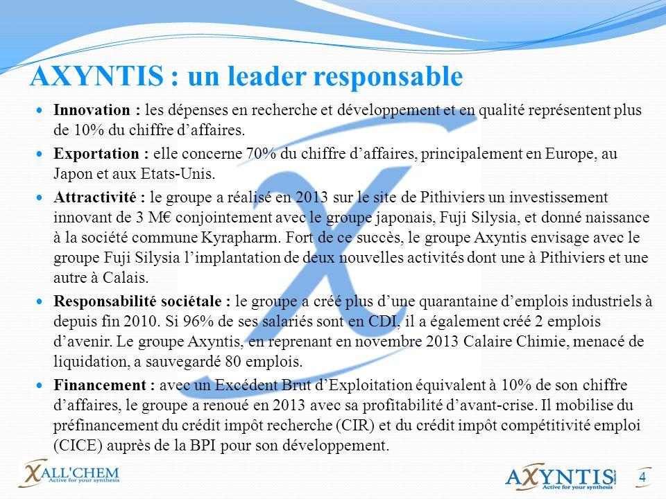 4 AXYNTIS : un leader responsable Innovation : les dépenses en recherche et développement et en qualité représentent plus de 10% du chiffre daffaires.